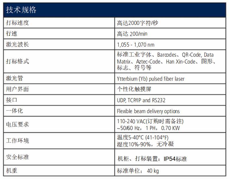 RX5000系列参数