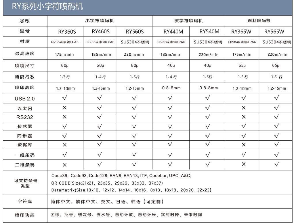 瑞润小字符喷码机RQ560S.jpg